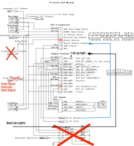 K20 Wiring Harness Diagram - Electrical Drawing Wiring Diagram •